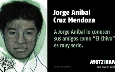 JorgeAnibal CruzMenodza