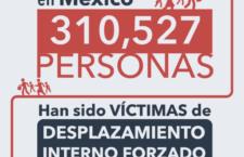 En 2016, 20 mil desplazados internos más en México