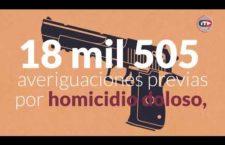 Videos | Cifras para entender la magnitud de la crisis de inseguridad y violencia en el sexenio