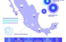 EN AGENDHA   Presentación del Observatorio de Conflictos Socioambientales de la IberoCDMX