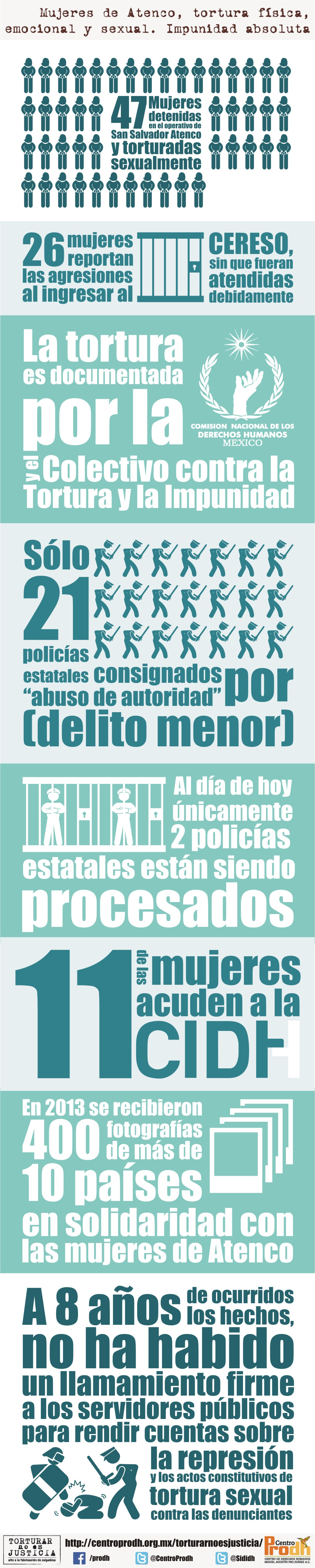Atenco2