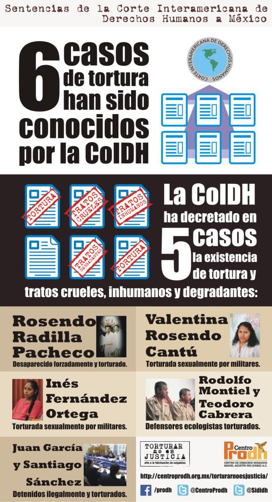 CoIDHd