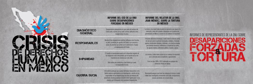 Comparativa del Informe del CED de la ONU sobre Desaparición Forzada y el Informe del Relator sobre Tortura