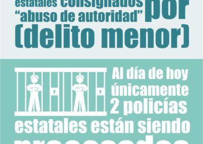 Mujeres de Atenco. Impunidad absoluta