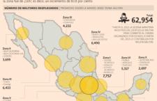 HOY EN LOS MEDIOS | 08 de abril
